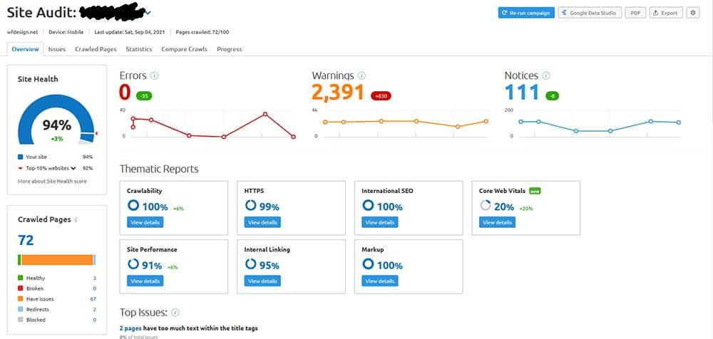 The result of an SEO audit with Semrush